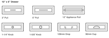 how to choose hardware for cabinets cabinet hardware sizing guide the knobbery cabinet