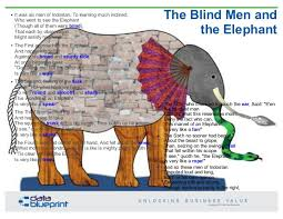 The Blind Men And The Elephant Lesson Plans Data Ed Unlock Business Value Through Data Quality Engineering