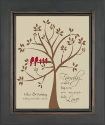 family tree sign gift for parent u0027s anniversary