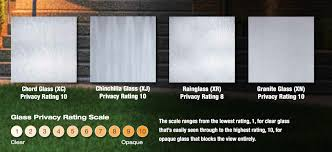 privacy glass interior doors privacy glass door images glass door interior doors u0026 patio doors