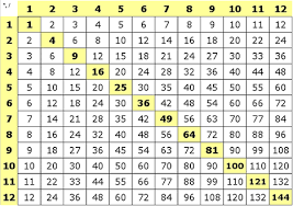 3 times table games online number names worksheets 3x table games free printable worksheets
