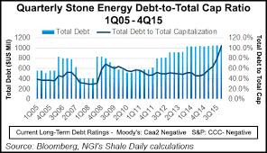 pattern energy debt stone energy s borrowing base cut default a possibility 2016 04
