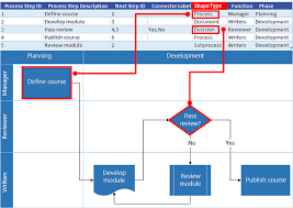 create a data visualizer diagram visio pro for office 365