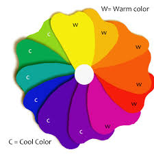 Complementary Colors by Color Wheel Warm Colors Cool Colors Complementary Triadic