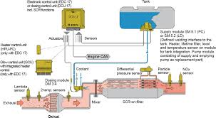 scr control wiring diagram components