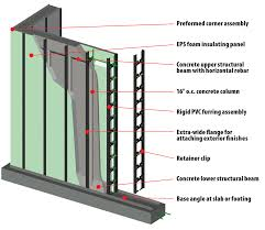 hobbs vertical icf wall system hobbs vertical icf components