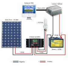 solar panel diagram mysolarshop
