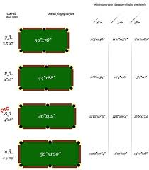 how much space is needed for a pool table space needed for pool table uk pool design