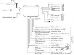 surprising remote start vehicle wiring diagrams pictures wiring