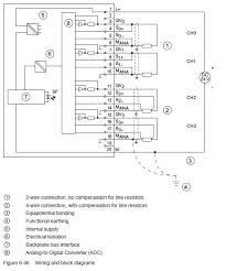 profibus connector 6es7332 5hd01 0ab0