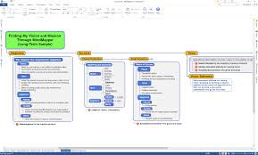 create your own planner template mindmapper mind mapping and planning software used as a visual vision map must be made based on your own past and future thoughts and experiences reference the vision map template to create your own vision and mission