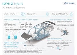 lexus nx 300h hybrid technische daten bilder u2013 ecomento tv