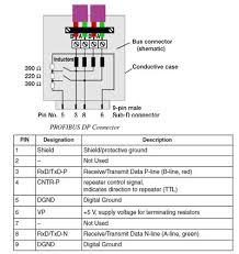 et200m im153 2 redundant profibus connection to abb ac800m pm866