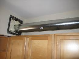 Kitchen Exhaust Fans Best Practices In The Selection U0026