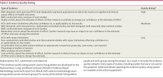 2014 guideline for management of high blood pressure cardiology