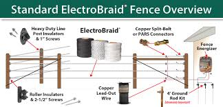 electric fence installation splendid how install with wiring