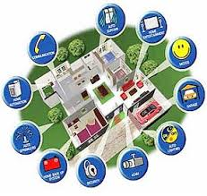 technology in homes future homes transformational technology for smart houses