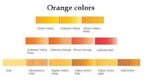 color mixing guide on orange colors science of colour