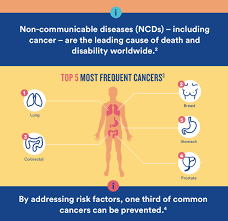 cara membuat kartu kuning di lung my purple world wetalkaboutcancer chemotherapy and its impacts