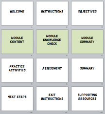 e learning strategy template tom page 5