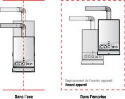norme robinet gaz cuisine qualigaz faq