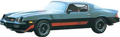 81 z28 camaro parts 1981 chevrolet camaro parts emblems and decals industries
