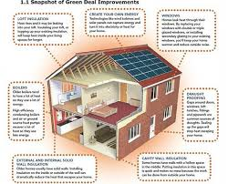 house energy efficiency home energy efficiency measures that add value to your house