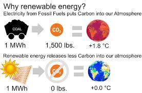 2 eso review renewable and non renewable energy silviapvadi u0027s blog