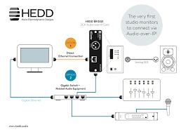 xlr8r review hedd type07 studio monitors u2013 xlr8r