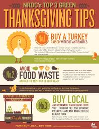 this thanksgiving shop smart buy a turkey raised without