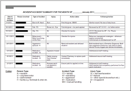 medication incident report form template medication incident reporting in residential aged care facilities