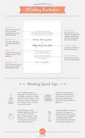 wedding invitation sample wording reduxsquad com