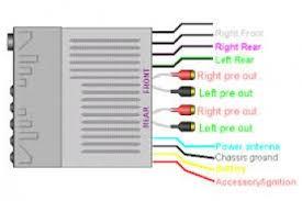 pioneer car audio wiring pioneer wiring diagrams