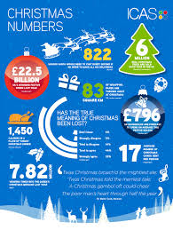 infographic festive season in numbers ca today icas