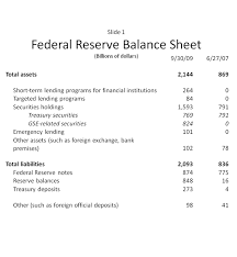 End Of Year Balance Sheet Template The Fed The Federal Reserve S Balance Sheet An Update
