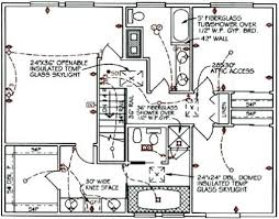 house wiring diagram in the uk wiring diagram