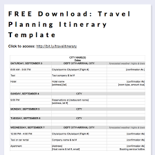 Kansas travel planner images Free download travel planning itinerary template printables jpg