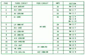 1996 jeep wrangler power distribution center fuse box diagram