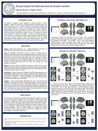 Brain Mapping Prefrontal Org Human Brain Mapping 2009 U2013 Presentations