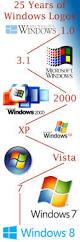 38 best make windows images on pinterest windows xp microsoft