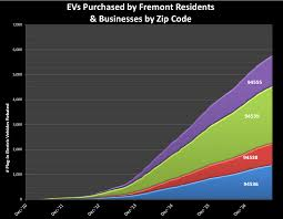 clean u0026 electric vehicles city of fremont official website