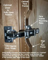 how to install overlay cabinet hinges installing european cabinet door hinges www allaboutyouth net