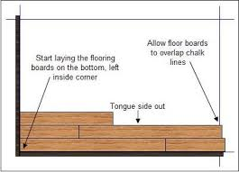 how to lay wood flooring home design ideas and pictures