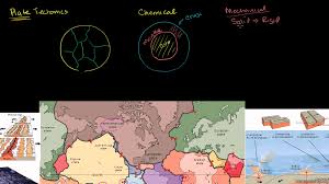 World Plate Boundaries Map by Plate Tectonics Evidence Of Plate Movement Video Khan Academy