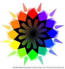 Color Wheel Home Decor Colorwheel Playuna