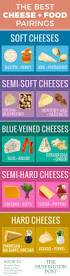 upgrade your cheese game in one chart cheese cheese game and food