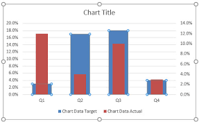creating actual vs target chart in excel 2 examples