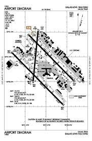 Skywest Route Map by Dallas Love Field Howlingpixel