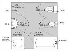 bathroom plans layout bathroom trends 2017 2018