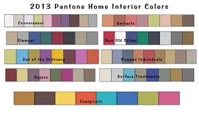 color palettes for home interior color fabulous 2013 home interior color palettes your design